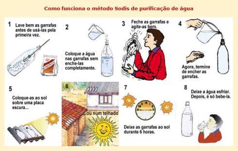 Como funciona o método Sodis de purificação de água